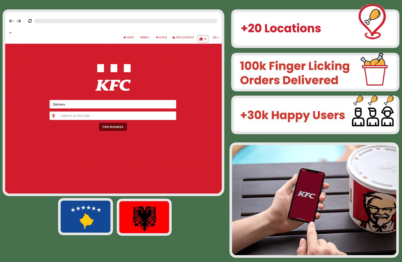 KFC-Brand-min