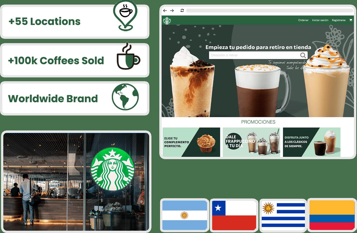 Starbucks-min